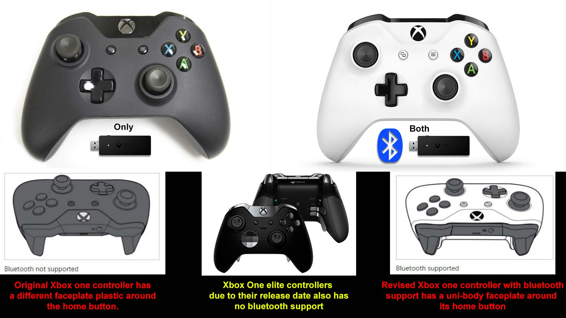 Xbox One controllers with and without bluetooth.
